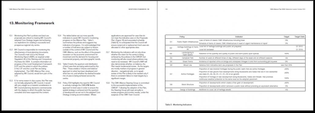 Alliance-Plan-Monitoring-Framework image